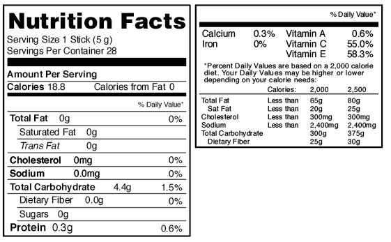 fuxion PROBAL Nutritional info